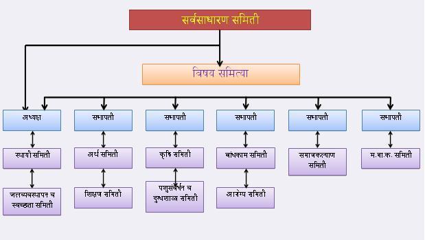 Vishay-Samiti